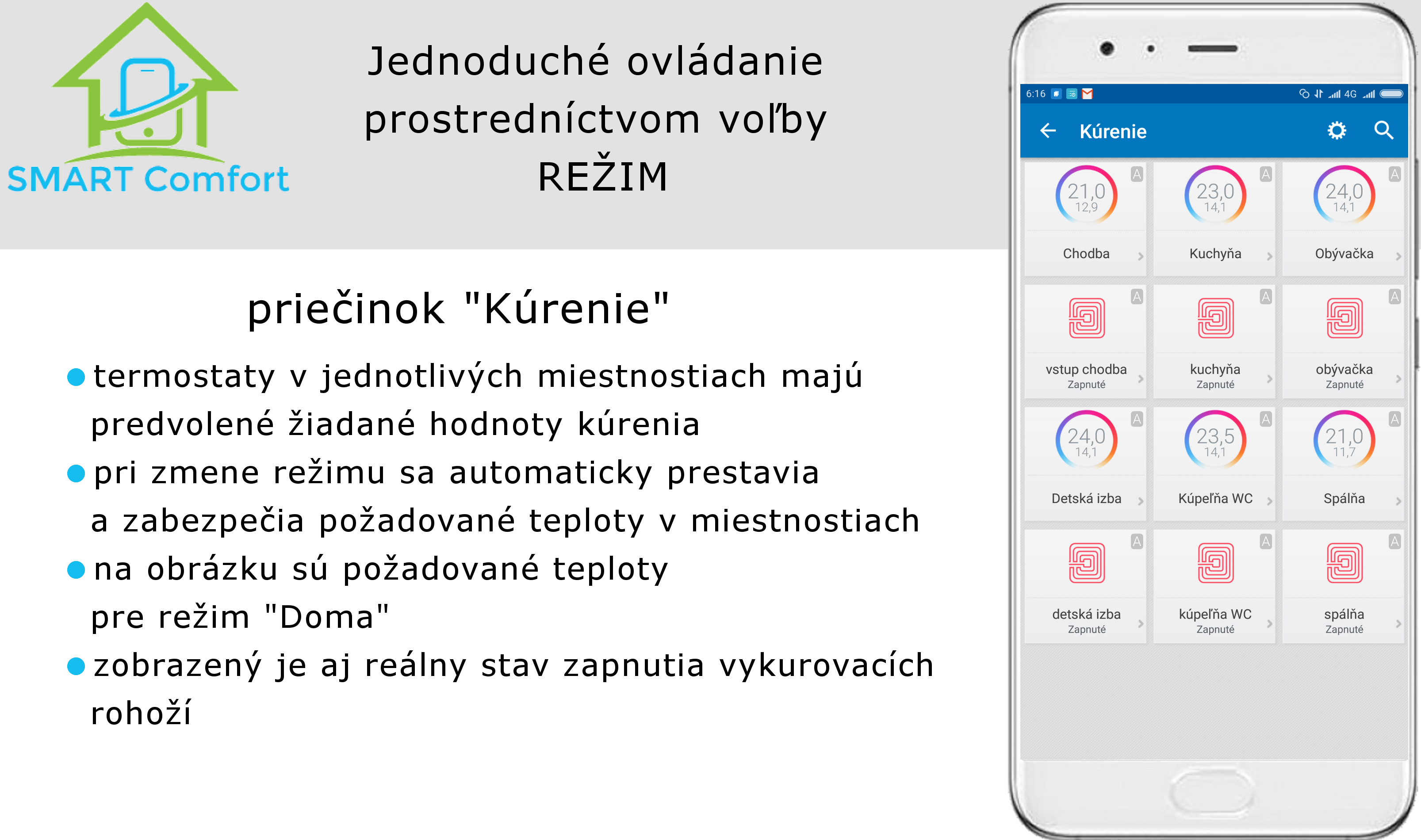 Kurenie_TapHome_zonove ovládanie z mobilu