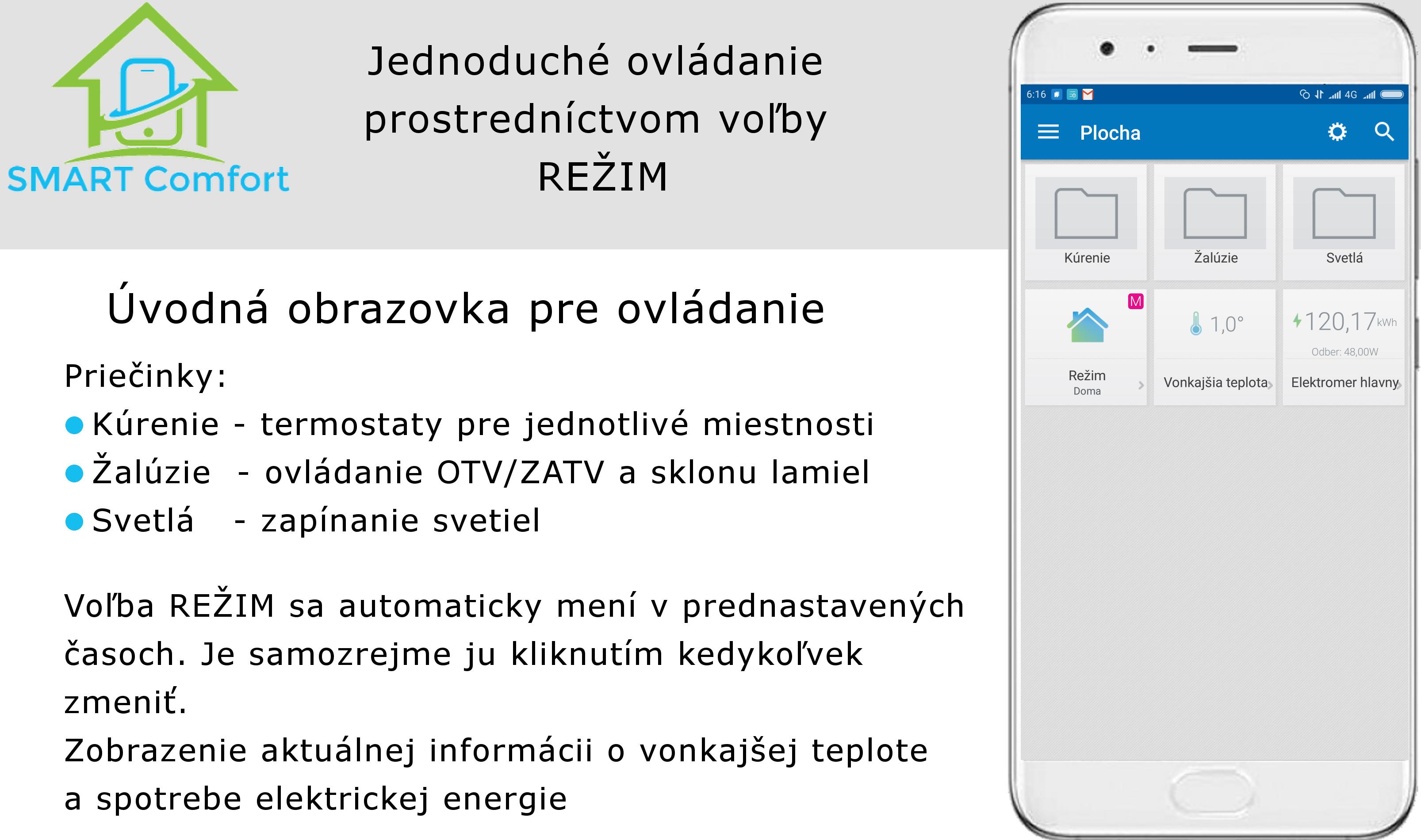 Rezim_1 v02_TapHome_ovládanie z mobilu