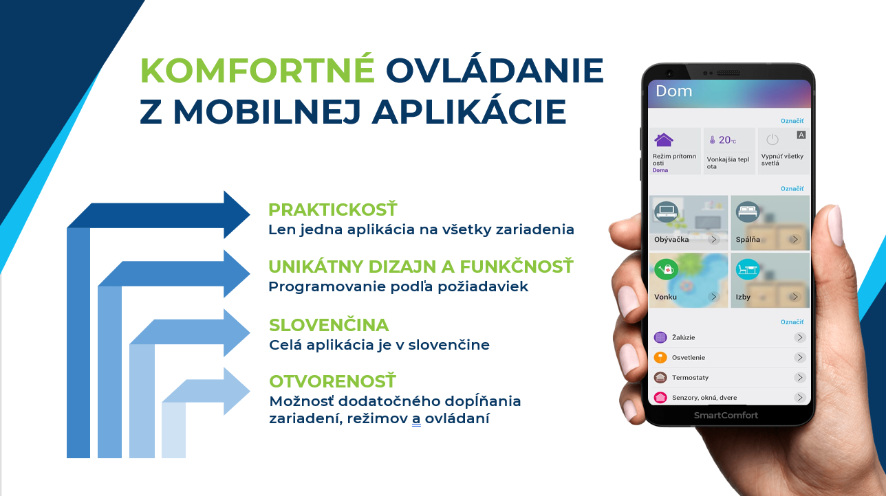Slide_Ovladanie z app